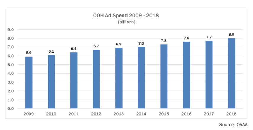 gasto-anual-via-publica-eeuu-ayi